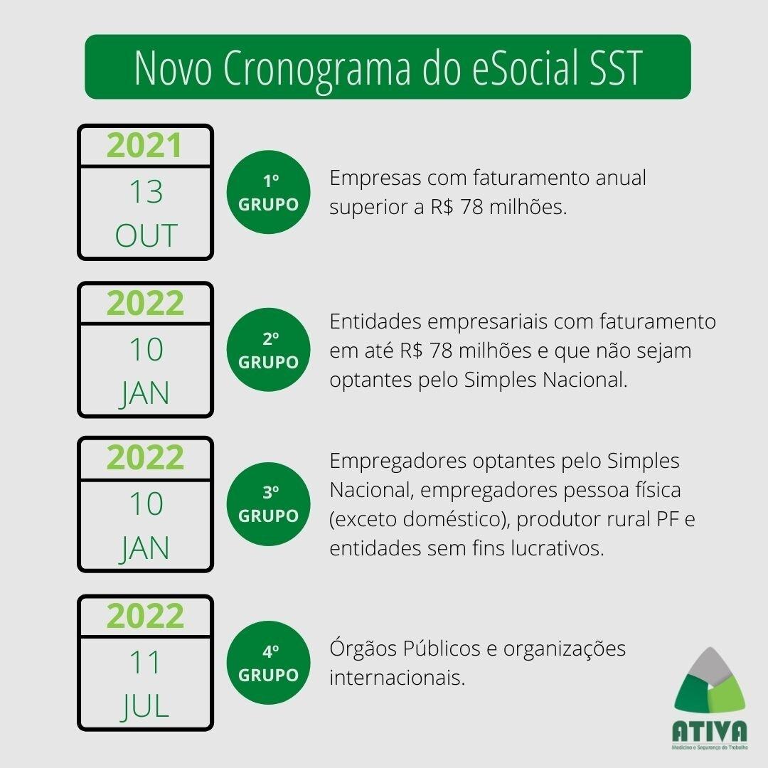 Novas Datas do Cronograma de Implantação do eSocial